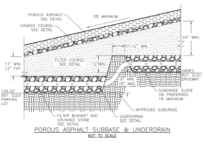 Depiction of the tiered drainage underlying the Animal Rescue League's porous pavement./Kristopher Houle